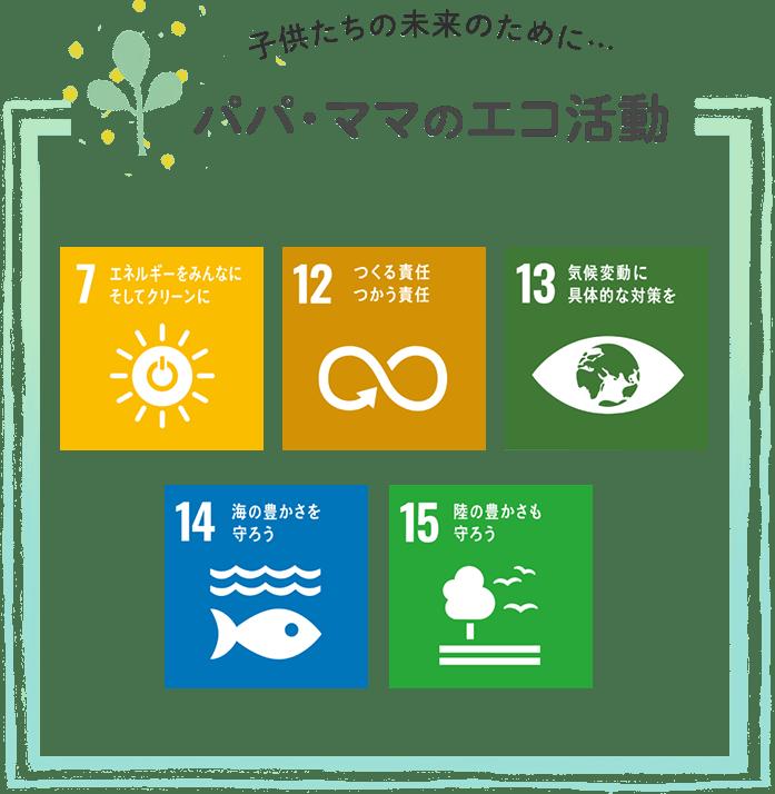 子供たちの未来のために…パパ・ママのエコ活動 7エネルギーをみんなにそしてクリーンに 12つくる責任つかう責任 13気候変動に具体的な対策を 14海の豊かさを守ろう 15陸の豊かさも守ろう